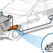 Catalytic Converter, Security Services, Catalytic Converter Thefts, Vehicle Damage, Vehicle Damage